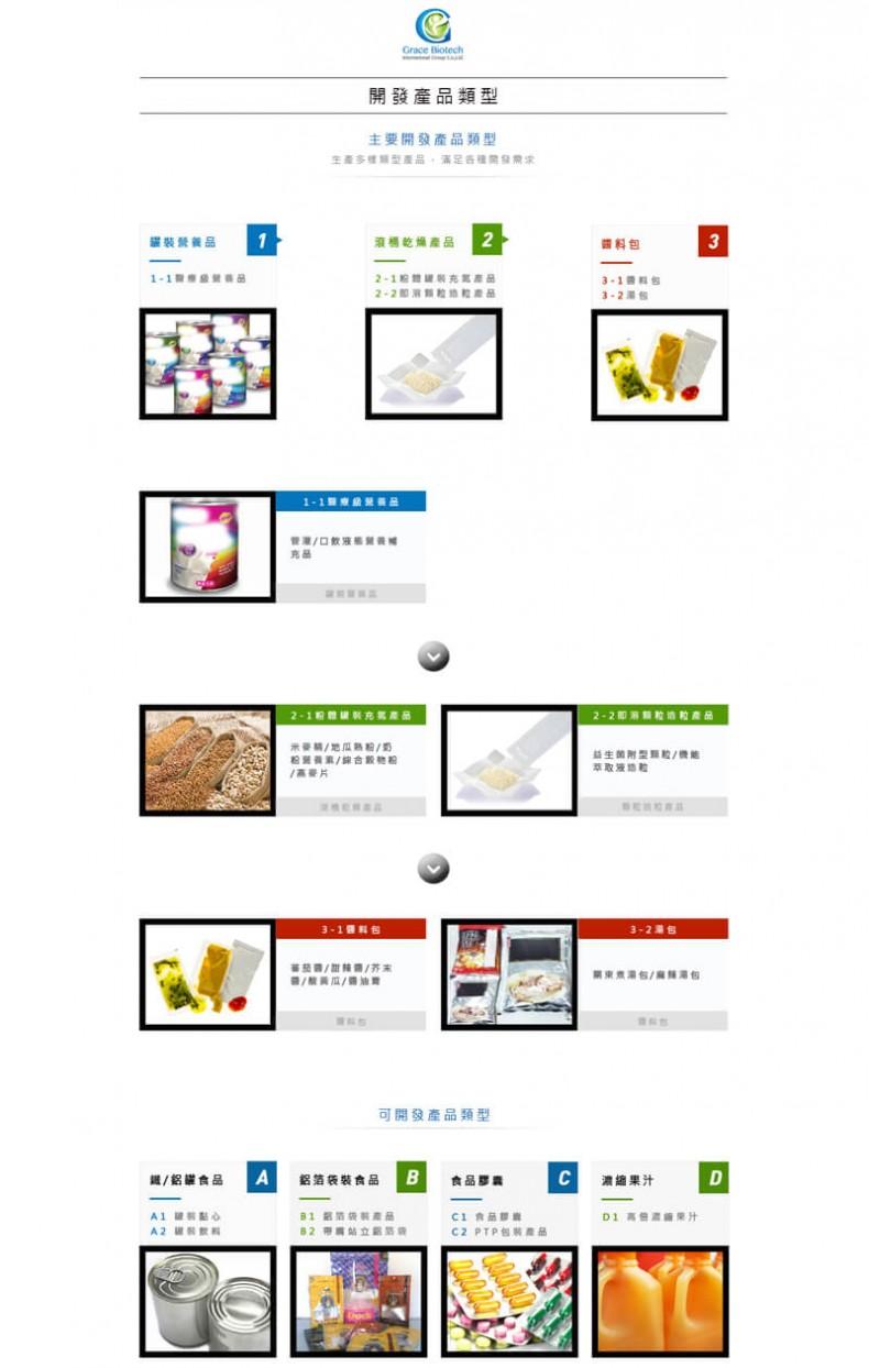 馬克錸網站設計 > 網站設計圖展示 祈憶生技有限公司